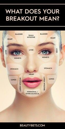 What Does Your Skin Say About You | Skincare | Skin care ...