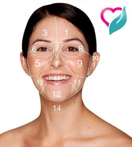 Face Mapping : What Does Your Acne Tells You About Health ...